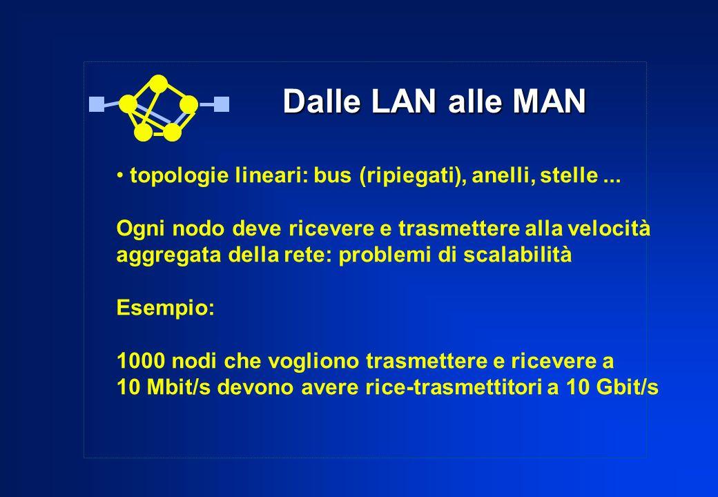 Dalle LAN alle MAN topologie lineari: bus (ripiegati), anelli, stelle... Ogni nodo deve ricevere e trasmettere alla velocità aggregata della rete: pro