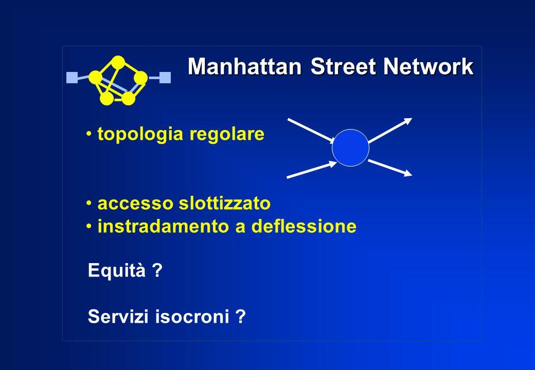 topologia regolare accesso slottizzato instradamento a deflessione Equità ? Servizi isocroni ? Manhattan Street Network