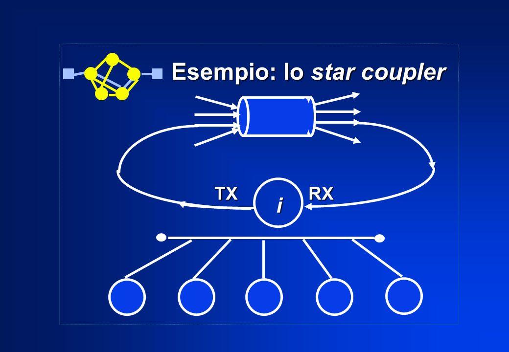 Esempio: lo star coupler i TXRX