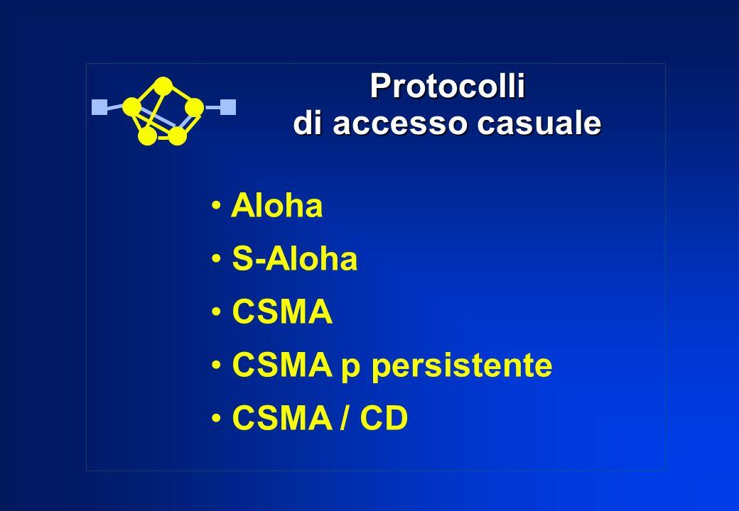 Protocolli di accesso casuale Aloha S-Aloha CSMA CSMA p persistente CSMA / CD