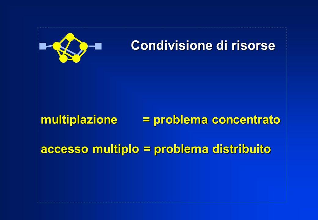 Condivisione di risorse multiplazione = problema concentrato accesso multiplo = problema distribuito