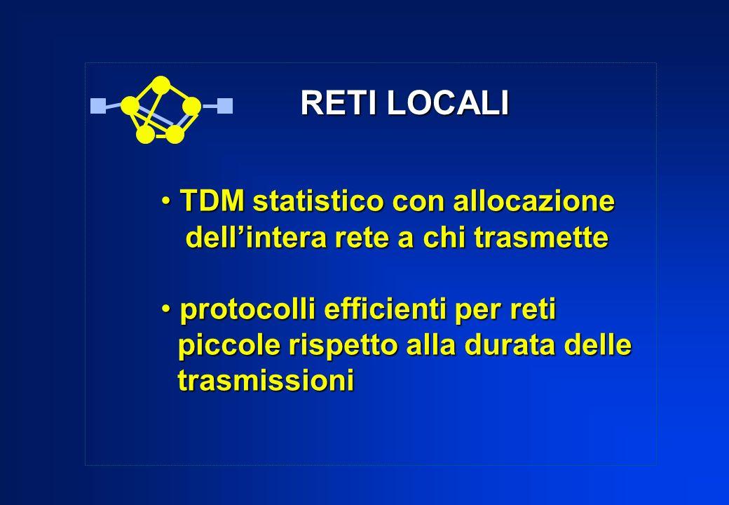 RETI LOCALI TDM statistico con allocazione TDM statistico con allocazione dellintera rete a chi trasmette dellintera rete a chi trasmette protocolli e