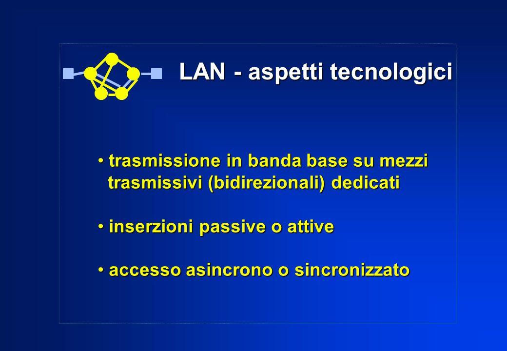 LAN - aspetti tecnologici LAN - aspetti tecnologici trasmissione in banda base su mezzi trasmissione in banda base su mezzi trasmissivi (bidirezionali