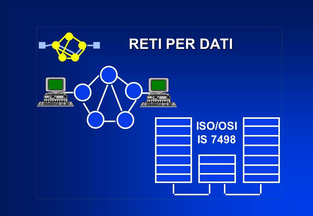 MULTIPLAZIONE Divisione di: Tempo (TDM) Tempo (TDM) Frequenza (FDM) Frequenza (FDM) Codice (CDM) Codice (CDM) Spazio Spazio i 1 i 2 i 1 i 3 i 1 i 2 i 3 i 2 0 1 i1i1 i2i2 i3i3 t f t t