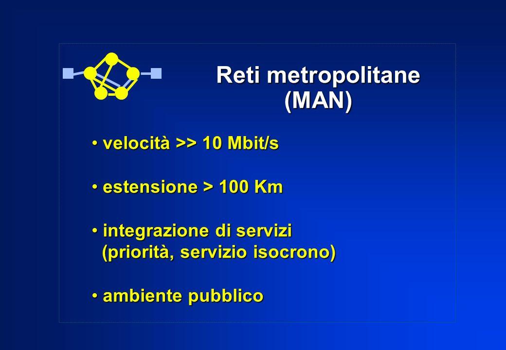 Reti metropolitane (MAN) velocità >> 10 Mbit/s velocità >> 10 Mbit/s estensione > 100 Km estensione > 100 Km integrazione di servizi integrazione di s