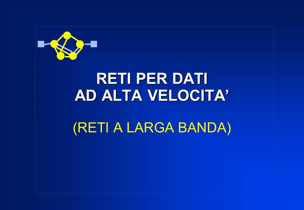 TOPOLOGIA DQDB BUS A BUS B Gener.di trame... preamb slot 1 slot 2...