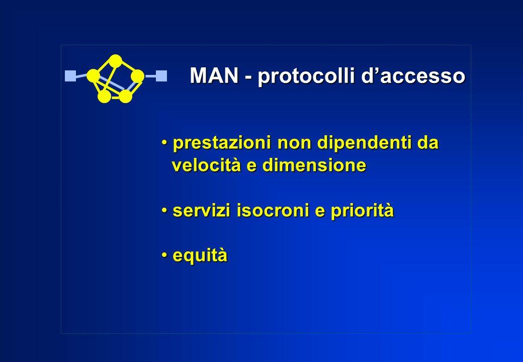 MAN - protocolli daccesso MAN - protocolli daccesso prestazioni non dipendenti da prestazioni non dipendenti da velocità e dimensione velocità e dimen