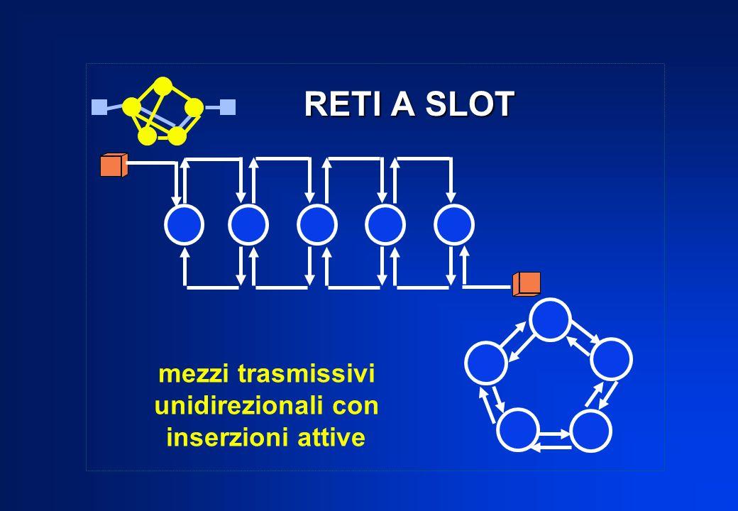 RETI A SLOT mezzi trasmissivi unidirezionali con inserzioni attive