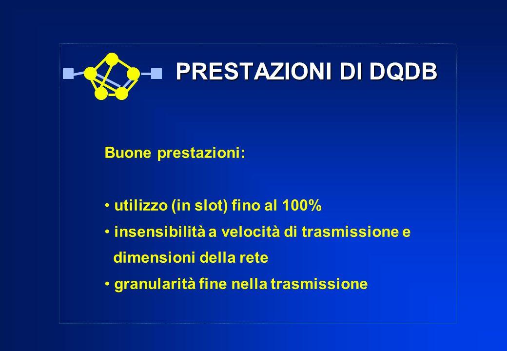 PRESTAZIONI DI DQDB Buone prestazioni: utilizzo (in slot) fino al 100% insensibilità a velocità di trasmissione e dimensioni della rete granularità fi