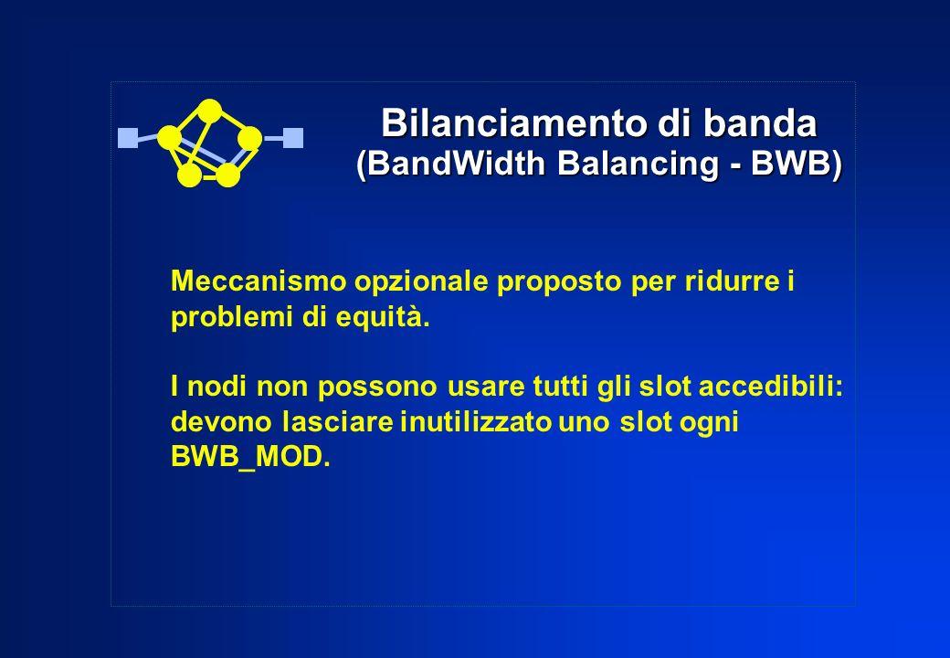 Bilanciamento di banda (BandWidth Balancing - BWB) Meccanismo opzionale proposto per ridurre i problemi di equità. I nodi non possono usare tutti gli