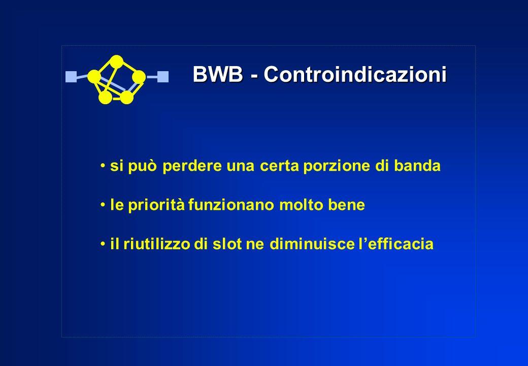 BWB - Controindicazioni si può perdere una certa porzione di banda le priorità funzionano molto bene il riutilizzo di slot ne diminuisce lefficacia