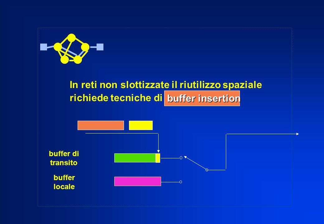 In reti non slottizzate il riutilizzo spaziale richiede tecniche di buffer insertion buffer di transito buffer locale