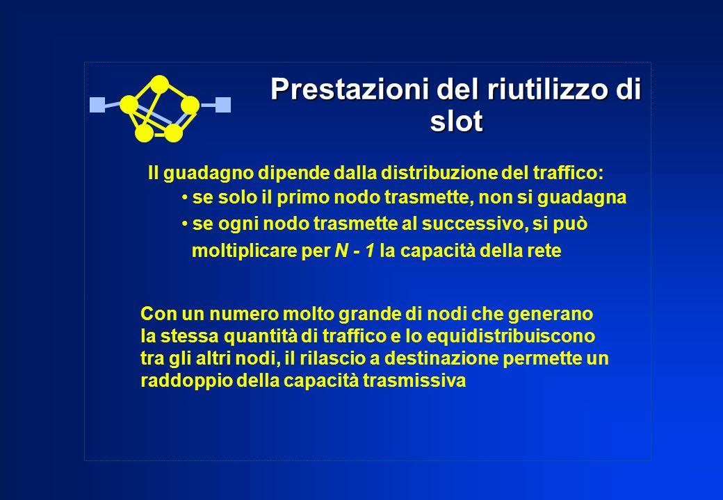 Prestazioni del riutilizzo di slot Il guadagno dipende dalla distribuzione del traffico: se solo il primo nodo trasmette, non si guadagna se ogni nodo
