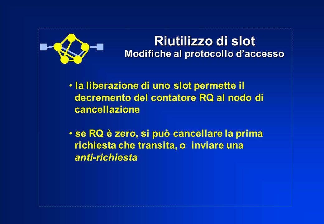 Riutilizzo di slot Modifiche al protocollo daccesso la liberazione di uno slot permette il decremento del contatore RQ al nodo di cancellazione se RQ