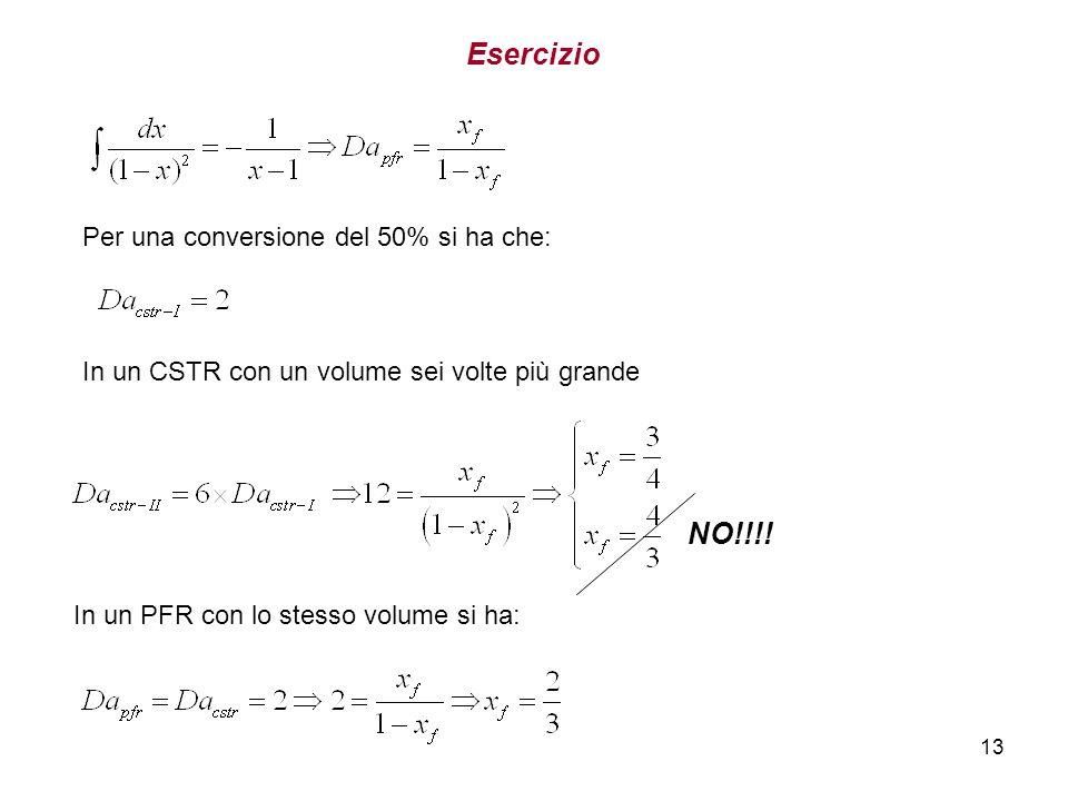 13 Esercizio Per una conversione del 50% si ha che: In un PFR con lo stesso volume si ha: NO!!!! In un CSTR con un volume sei volte più grande