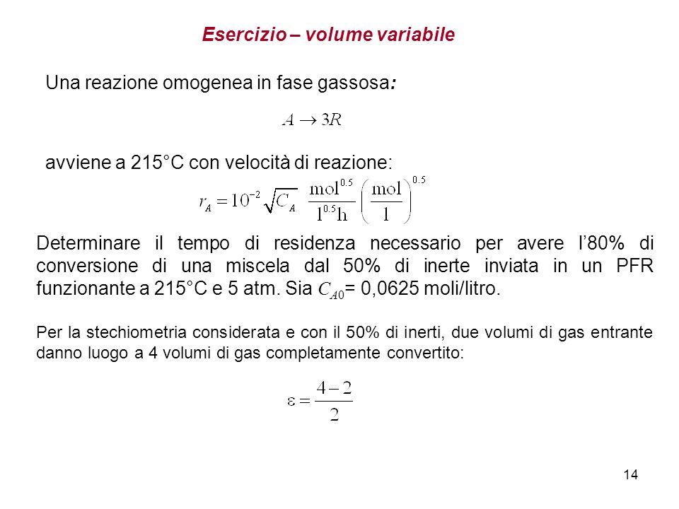 14 Esercizio – volume variabile Una reazione omogenea in fase gassosa: avviene a 215°C con velocità di reazione: Determinare il tempo di residenza nec