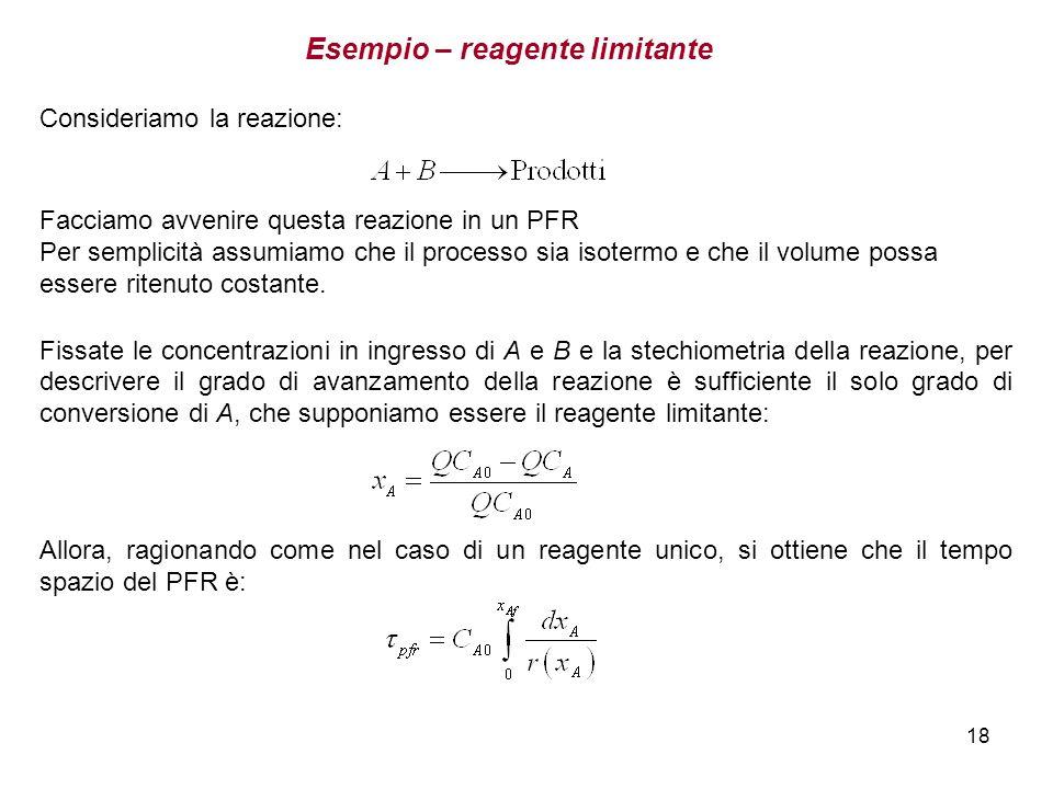 18 Esempio – reagente limitante Consideriamo la reazione: Facciamo avvenire questa reazione in un PFR Per semplicità assumiamo che il processo sia iso