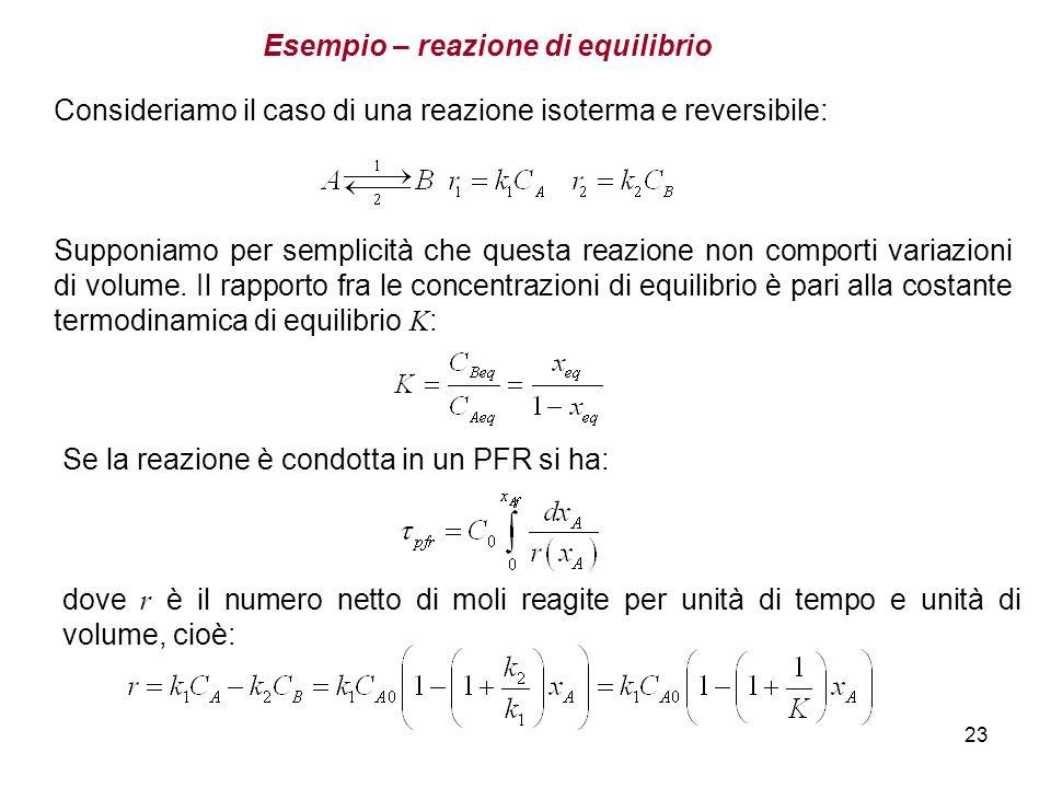 23 Esempio – reazione di equilibrio Consideriamo il caso di una reazione isoterma e reversibile: Supponiamo per semplicità che questa reazione non com