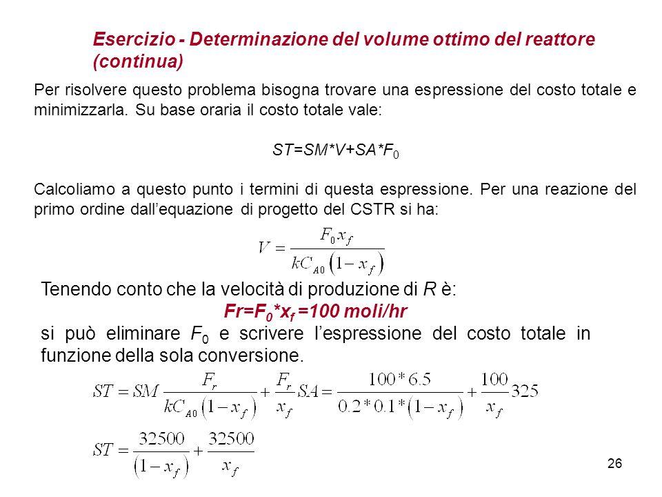 26 Per risolvere questo problema bisogna trovare una espressione del costo totale e minimizzarla. Su base oraria il costo totale vale: ST=SM*V+SA*F 0