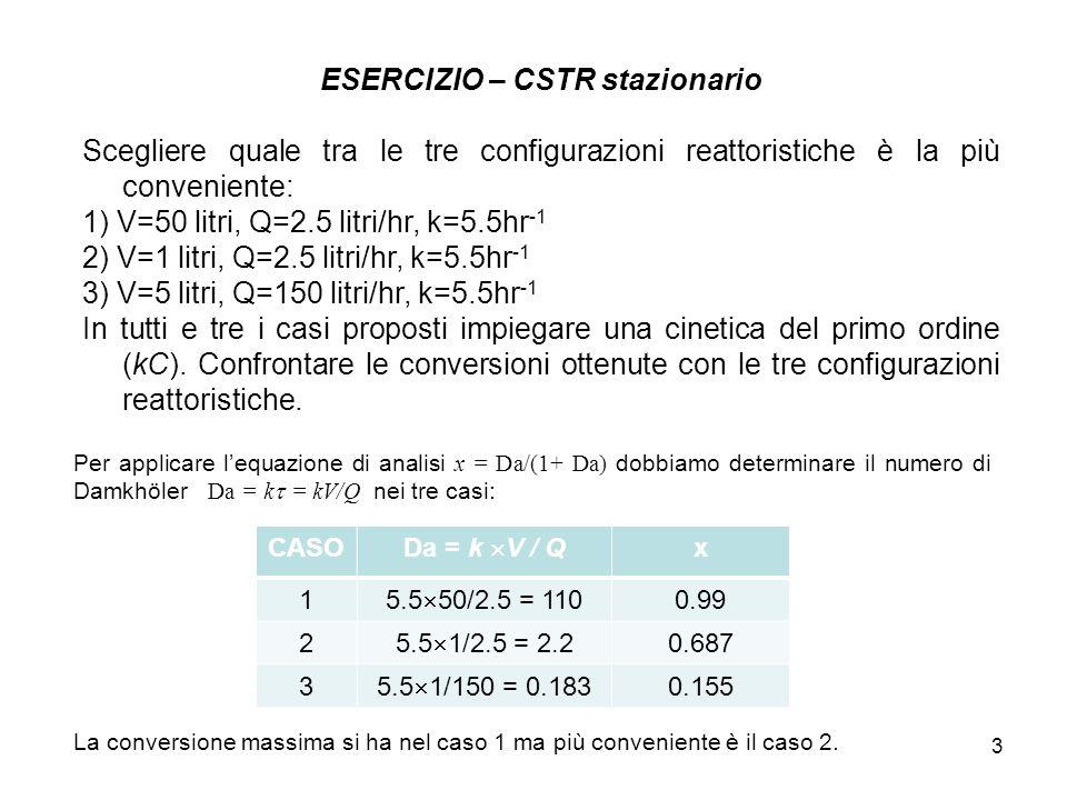 4 ESERCIZIO In un CSTR ha luogo una reazione con cinetica del secondo ordine (r=kC 2 ).
