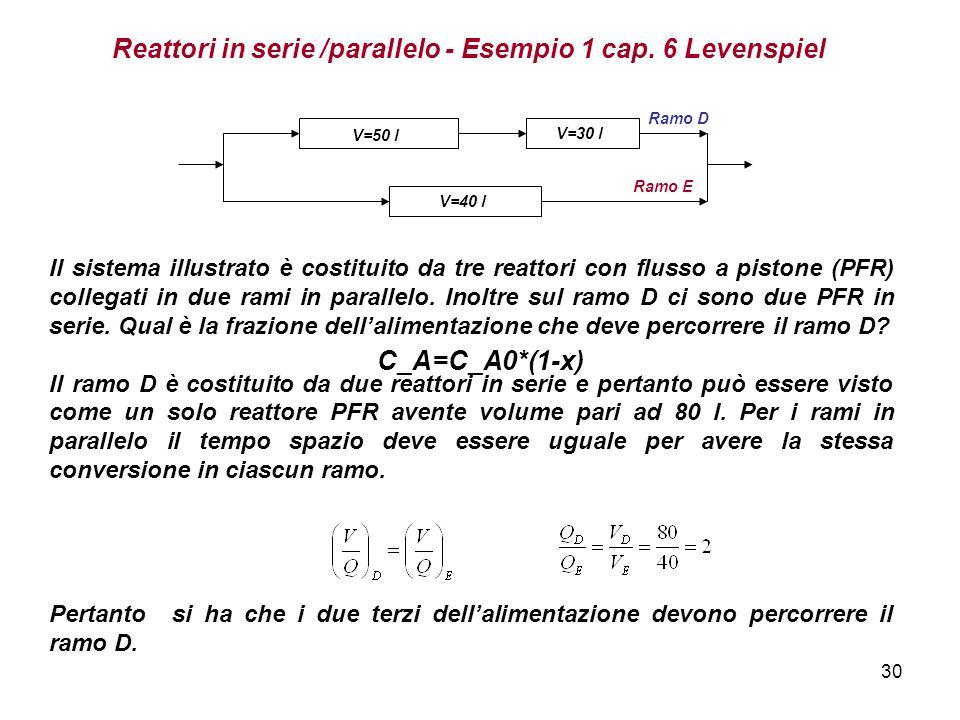 30 Reattori in serie /parallelo - Esempio 1 cap. 6 Levenspiel V=50 l V=30 l V=40 l Ramo D Ramo E Il sistema illustrato è costituito da tre reattori co