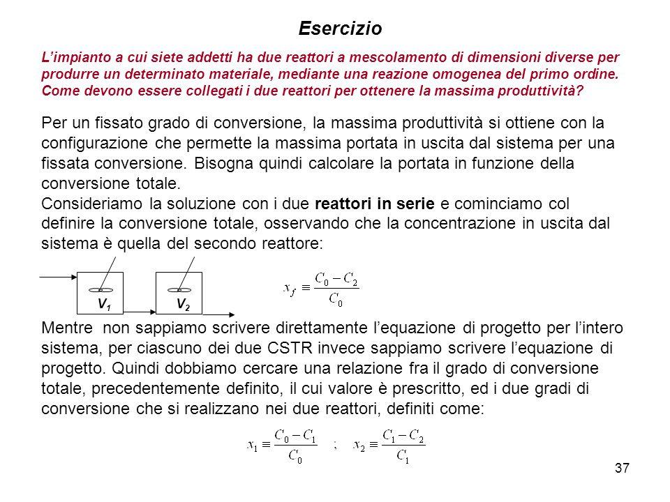 Esercizio Limpianto a cui siete addetti ha due reattori a mescolamento di dimensioni diverse per produrre un determinato materiale, mediante una reazi