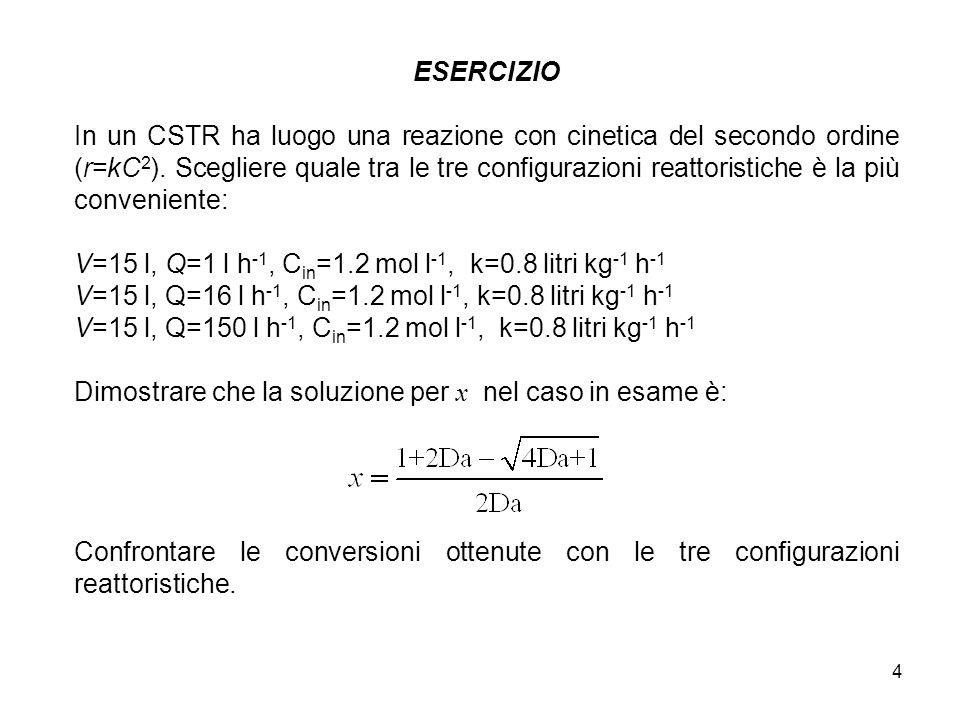 b) Lequazione di progetto del CSTR per una reazione del primo ordine è Se si mettono i due reattori in serie, osserviamo che i due reattori essendo identici (stesso tempo di residenza) realizzano la stessa conversione x s : da cui Se si mettono i due CSTR in parallelo, ciascuno dovrà assicurare la stessa conversione di prima e quindi semplicemente doppio reattore doppia portata complessiva e quindi la produzione aumenterà del 100%.