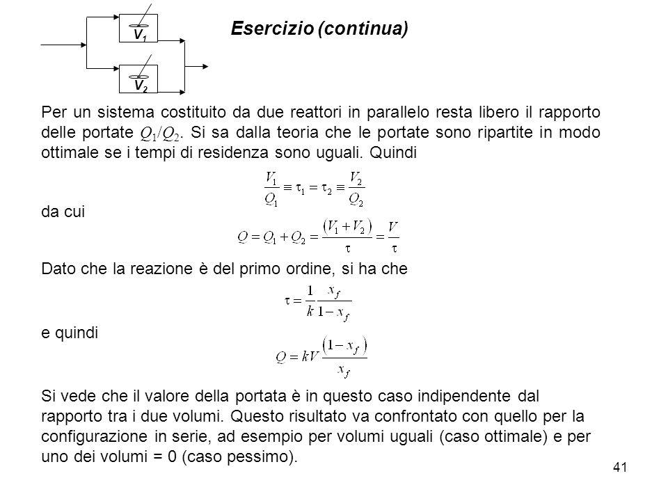 Esercizio (continua) 41 da cui Per un sistema costituito da due reattori in parallelo resta libero il rapporto delle portate Q 1 /Q 2. Si sa dalla teo