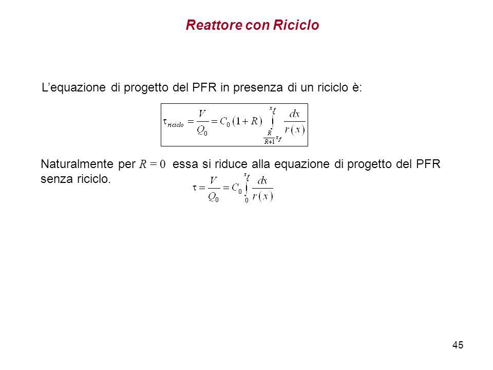 45 Reattore con Riciclo Lequazione di progetto del PFR in presenza di un riciclo è: Naturalmente per R = 0 essa si riduce alla equazione di progetto d