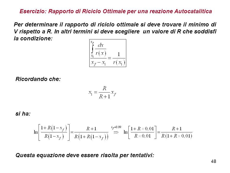 48 Esercizio: Rapporto di Riciclo Ottimale per una reazione Autocatalitica Per determinare il rapporto di riciclo ottimale si deve trovare il minimo d