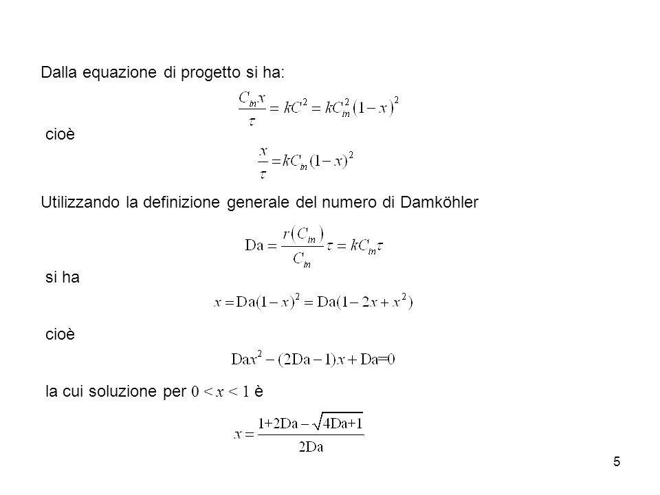 5 Dalla equazione di progetto si ha: Utilizzando la definizione generale del numero di Damköhler cioè si ha cioè la cui soluzione per 0 < x < 1 è