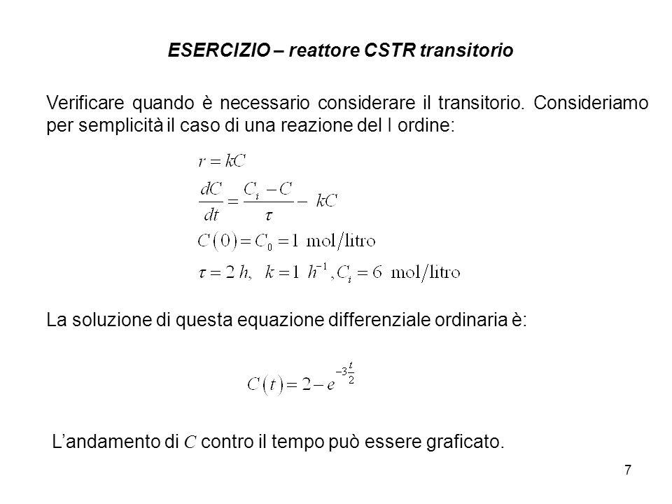 28 Esercizio – confronto fra reattori La reazione in fase liquida la cui cinetica è data da: ha luogo in un reattore tubolare con flusso a pistone nelle seguenti condizioni: Volume V = 0.1 l Portata volumetrica Q = 0.05 l / min Concentrazione dei reagenti in ingresso C A0 = C B0 = 0,01 mol / l Conversione x A = 0.91 1.Si ricavi il valore di k Impiegando il diagramma riportato in figura ricavare (approssimativamente): 2.Il volume di un reattore a mescolamento.