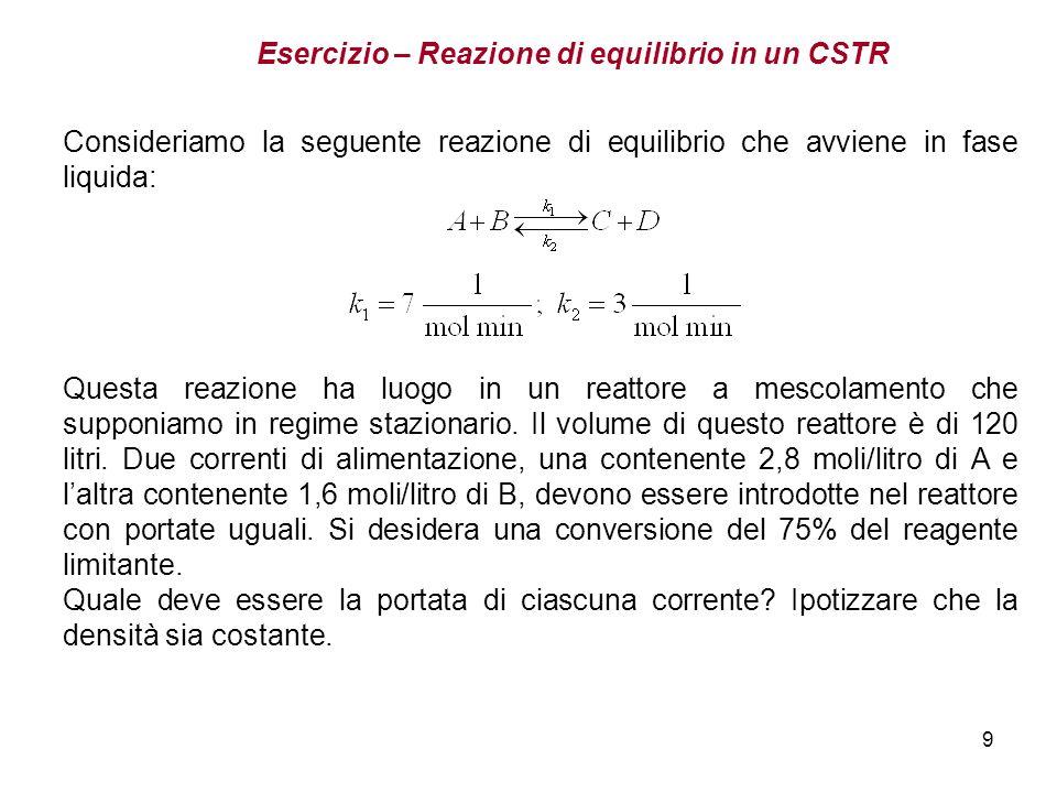 9 Esercizio – Reazione di equilibrio in un CSTR Consideriamo la seguente reazione di equilibrio che avviene in fase liquida: Questa reazione ha luogo