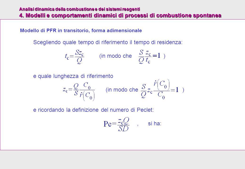 Analisi dinamica della combustione e dei sistemi reagenti 4. Modelli e comportamenti dinamici di processi di combustione spontanea Scegliendo quale te