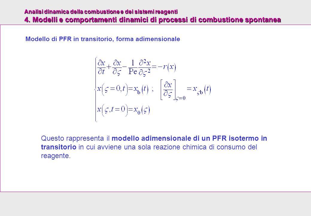 Analisi dinamica della combustione e dei sistemi reagenti 4. Modelli e comportamenti dinamici di processi di combustione spontanea Questo rappresenta