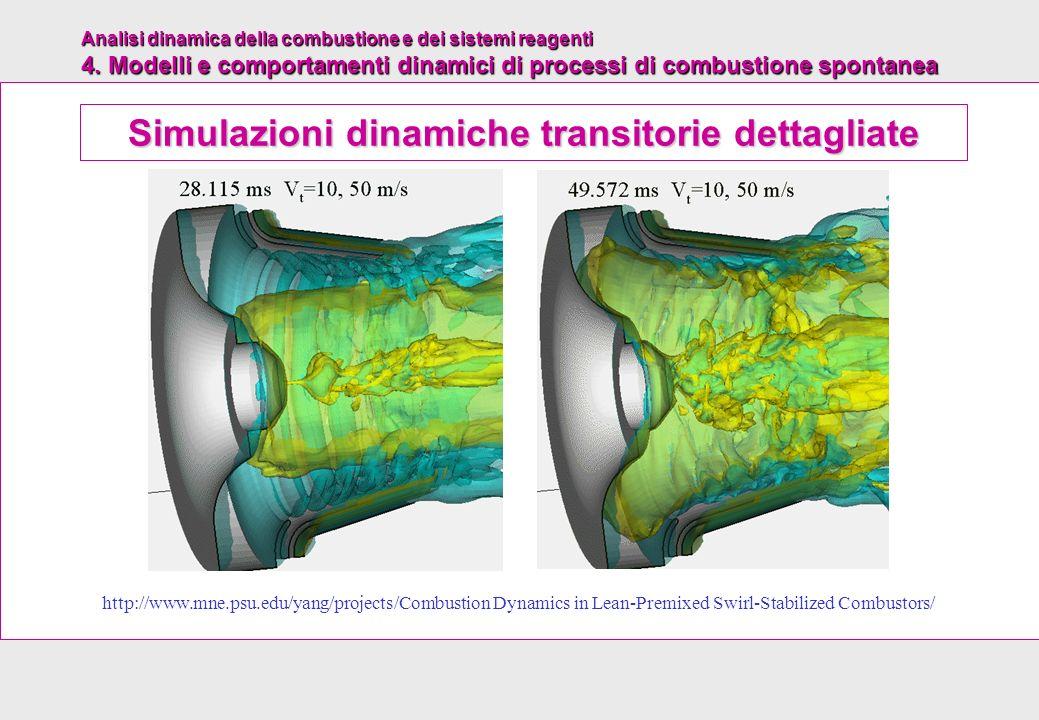 Analisi dinamica della combustione e dei sistemi reagenti 4. Modelli e comportamenti dinamici di processi di combustione spontanea http://www.mne.psu.