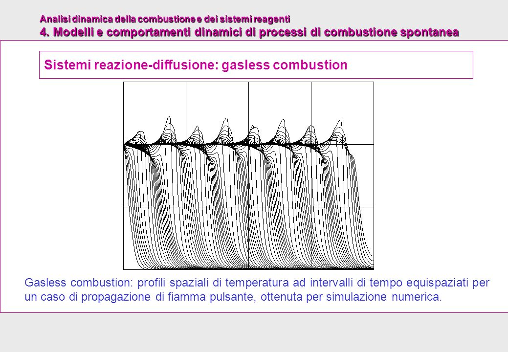 Analisi dinamica della combustione e dei sistemi reagenti 4. Modelli e comportamenti dinamici di processi di combustione spontanea Sistemi reazione-di