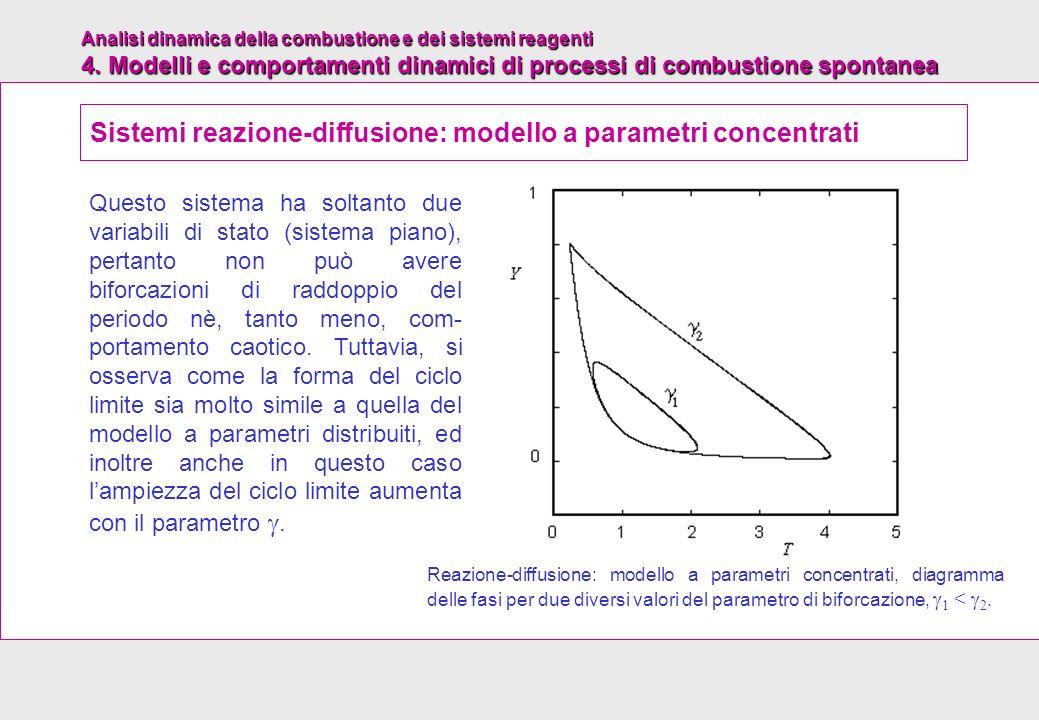 Analisi dinamica della combustione e dei sistemi reagenti 4. Modelli e comportamenti dinamici di processi di combustione spontanea Reazione-diffusione