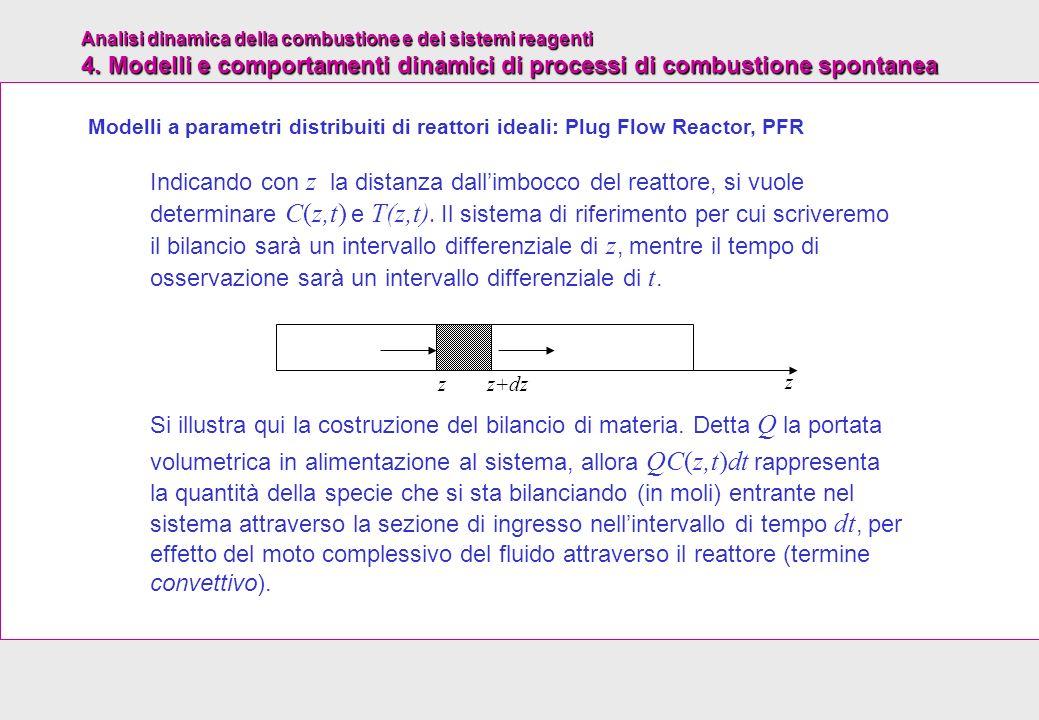 Analisi dinamica della combustione e dei sistemi reagenti 4. Modelli e comportamenti dinamici di processi di combustione spontanea Indicando con z la
