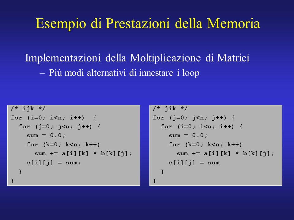 Esempio di Prestazioni della Memoria Implementazioni della Moltiplicazione di Matrici –Più modi alternativi di innestare i loop /* ijk */ for (i=0; i<n; i++) { for (j=0; j<n; j++) { sum = 0.0; for (k=0; k<n; k++) sum += a[i][k] * b[k][j]; c[i][j] = sum; } /* jik */ for (j=0; j<n; j++) { for (i=0; i<n; i++) { sum = 0.0; for (k=0; k<n; k++) sum += a[i][k] * b[k][j]; c[i][j] = sum }