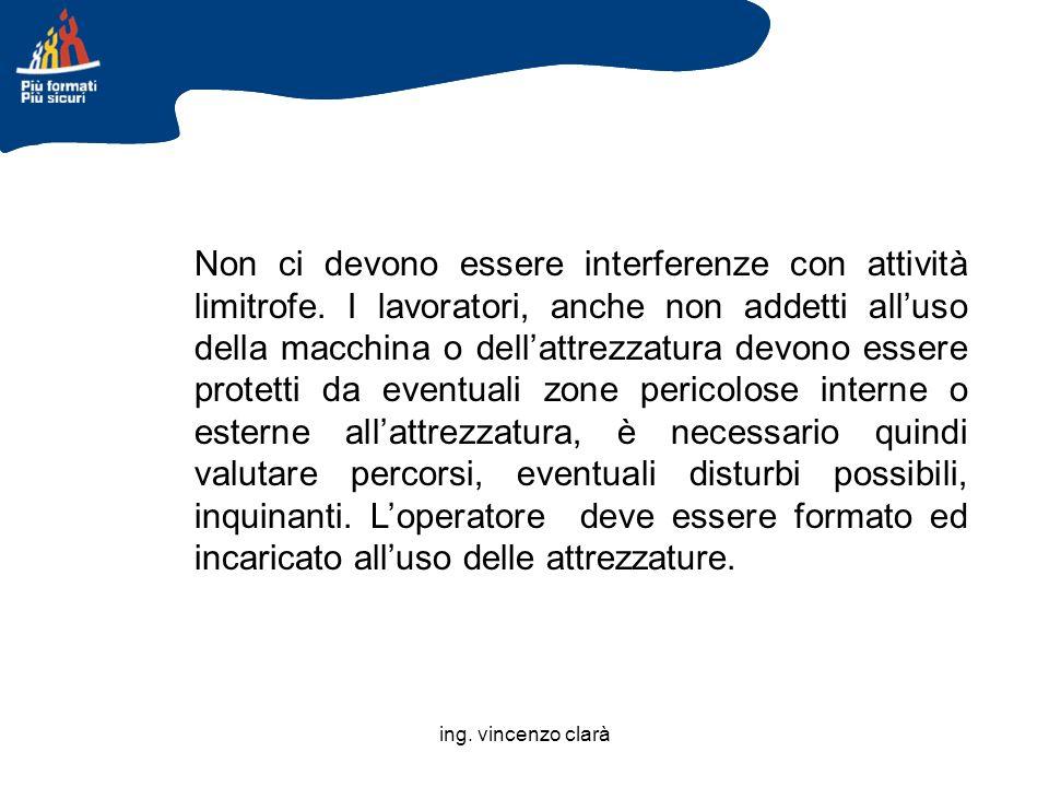 ing.vincenzo clarà Non ci devono essere interferenze con attività limitrofe.
