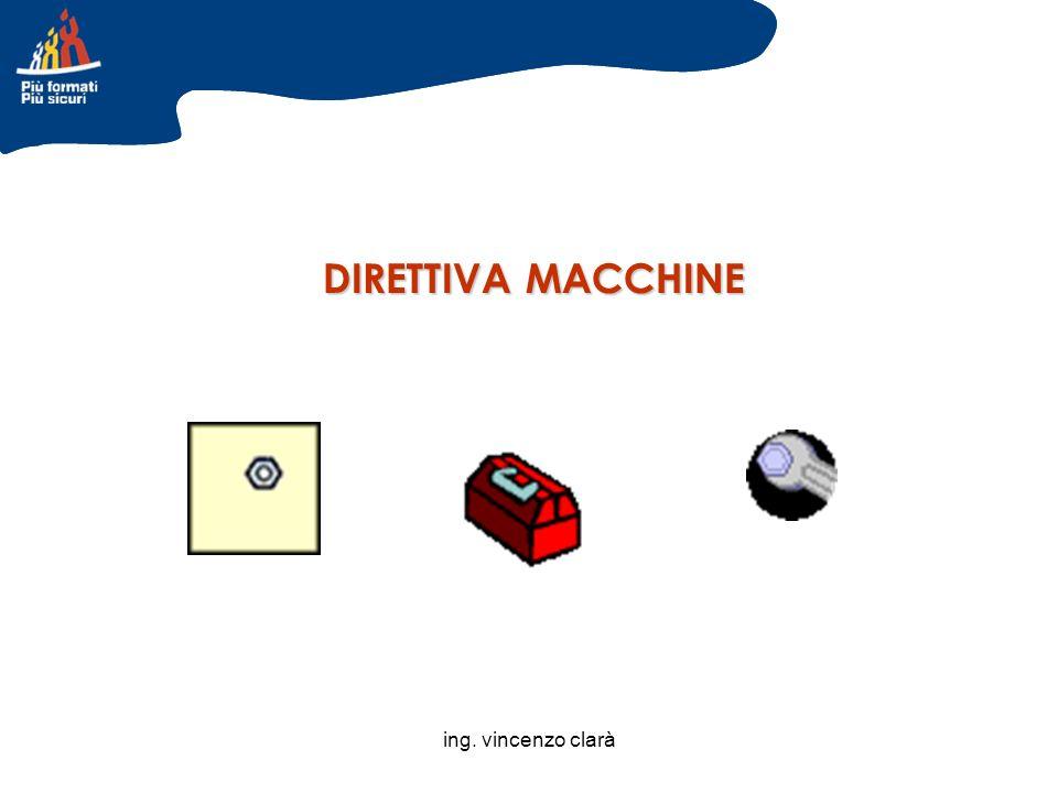 ing. vincenzo clarà DIRETTIVA MACCHINE