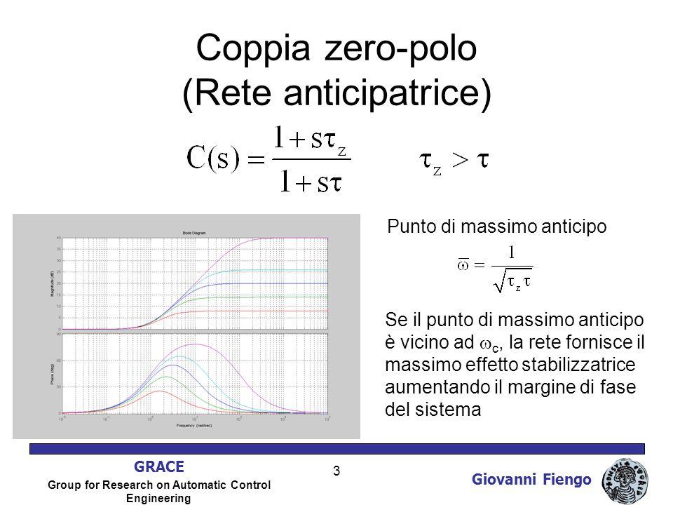 Giovanni Fiengo GRACE Group for Research on Automatic Control Engineering 3 Coppia zero-polo (Rete anticipatrice) Punto di massimo anticipo Se il punto di massimo anticipo è vicino ad c, la rete fornisce il massimo effetto stabilizzatrice aumentando il margine di fase del sistema