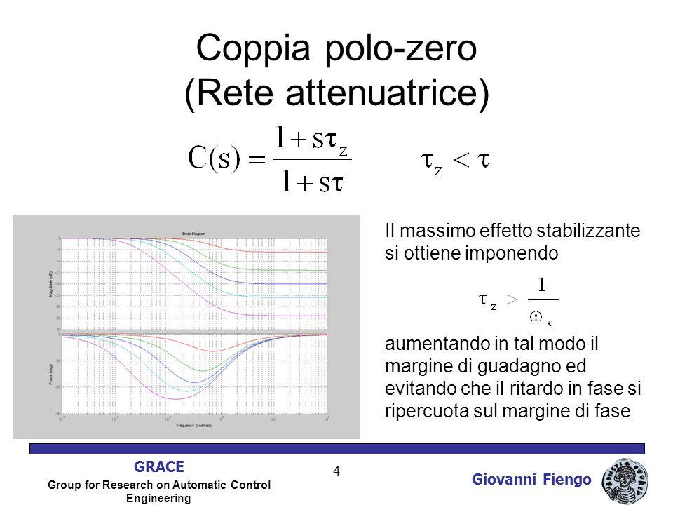 Giovanni Fiengo GRACE Group for Research on Automatic Control Engineering 4 Coppia polo-zero (Rete attenuatrice) Il massimo effetto stabilizzante si o