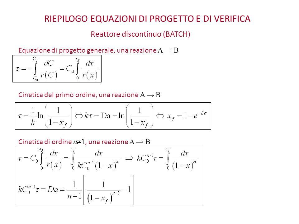 RIEPILOGO EQUAZIONI DI PROGETTO E DI VERIFICA Reattore discontinuo (BATCH) Equazione di progetto generale, una reazione A B Cinetica del primo ordine,