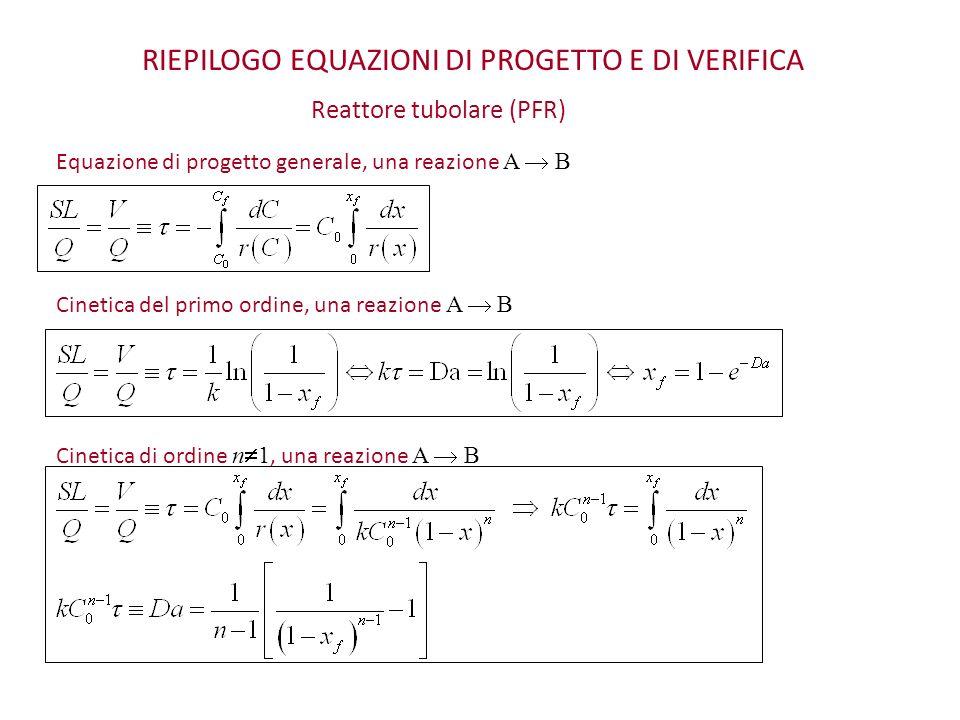 RIEPILOGO EQUAZIONI DI PROGETTO E DI VERIFICA Reattore tubolare (PFR) Equazione di progetto generale, una reazione A B Cinetica del primo ordine, una
