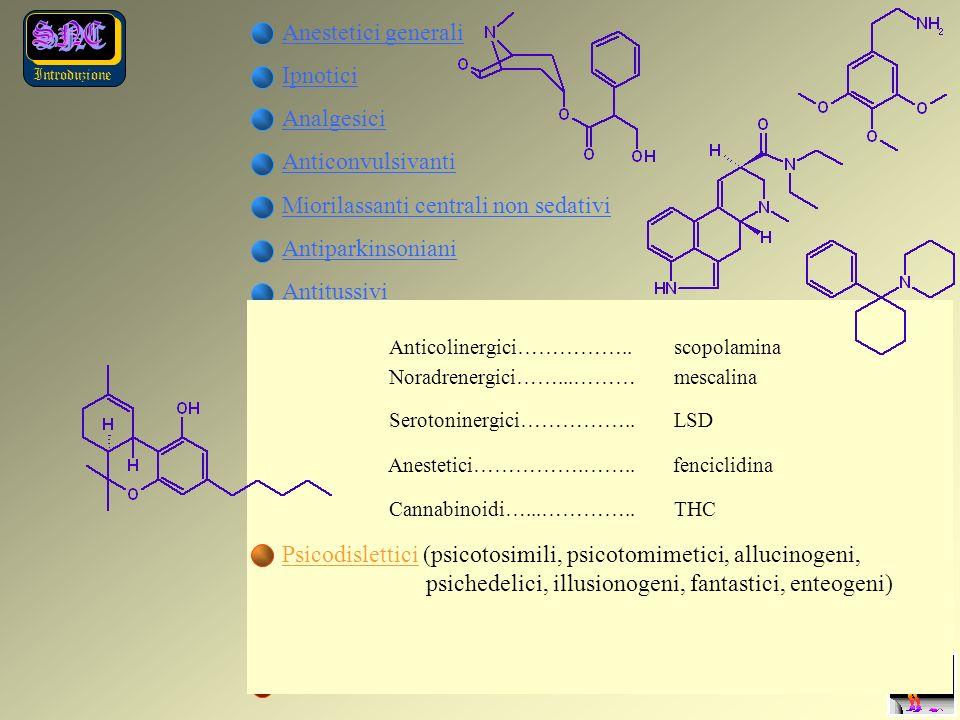 Introduzione 3 Anestetici generali Ipnotici Analgesici Anticonvulsivanti Miorilassanti centrali non sedativi Antiparkinsoniani Antitussivi Tranquillan