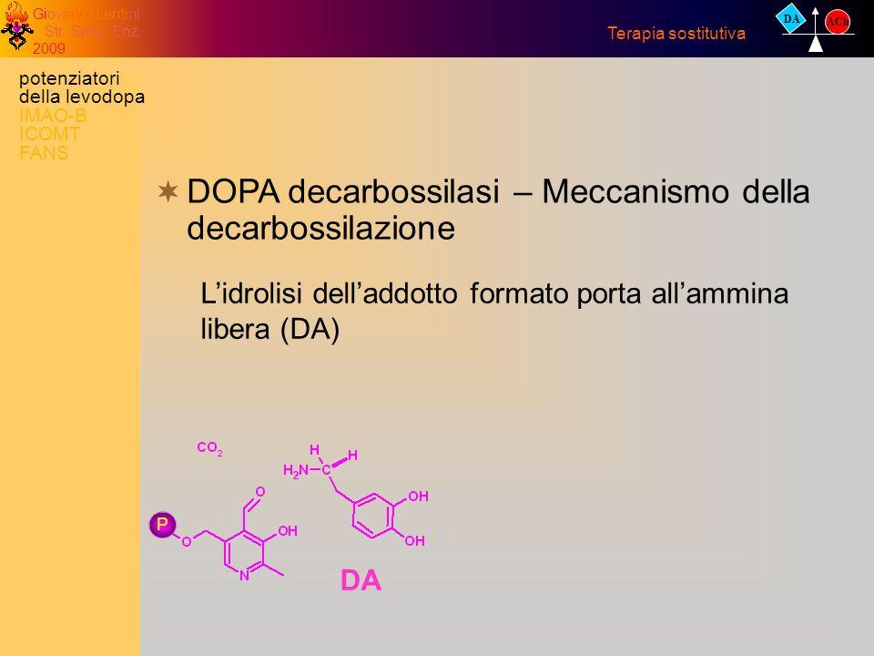 Giovanni Lentini Str. Spec. Enz. 2009 DA ACh Terapia sostitutiva DOPA decarbossilasi – Meccanismo della decarbossilazione Lidrolisi delladdotto format