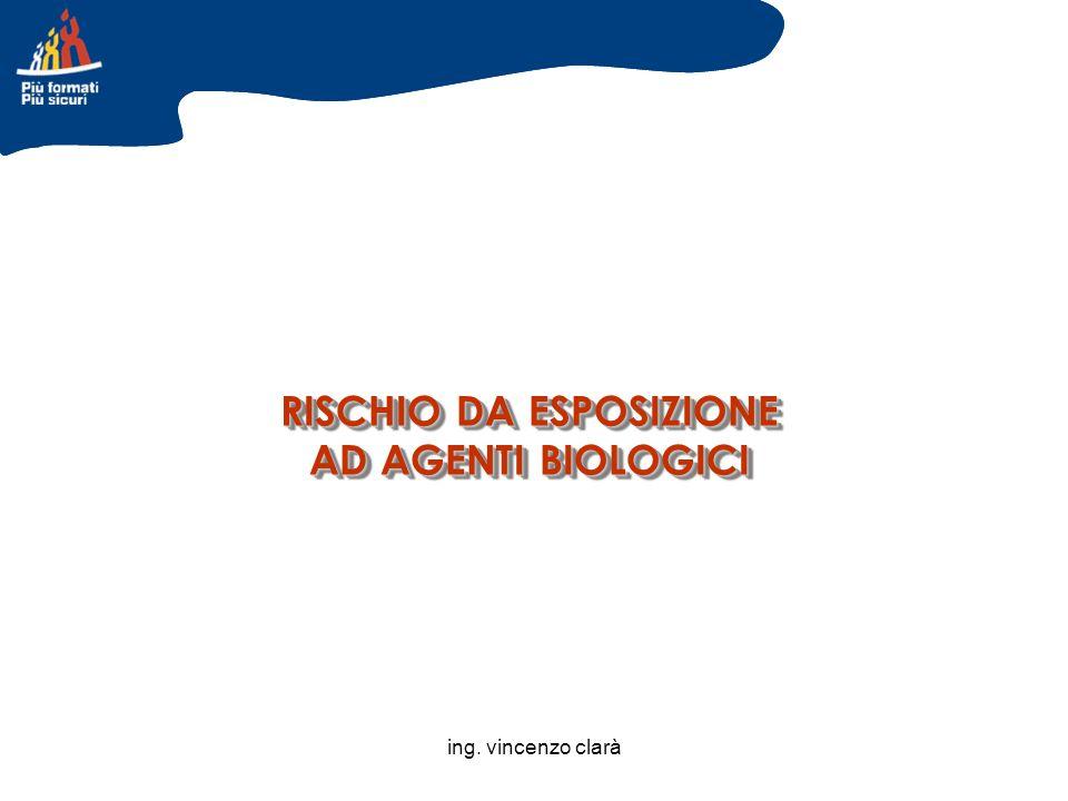 ing. vincenzo clarà RISCHIO DA ESPOSIZIONE AD AGENTI BIOLOGICI