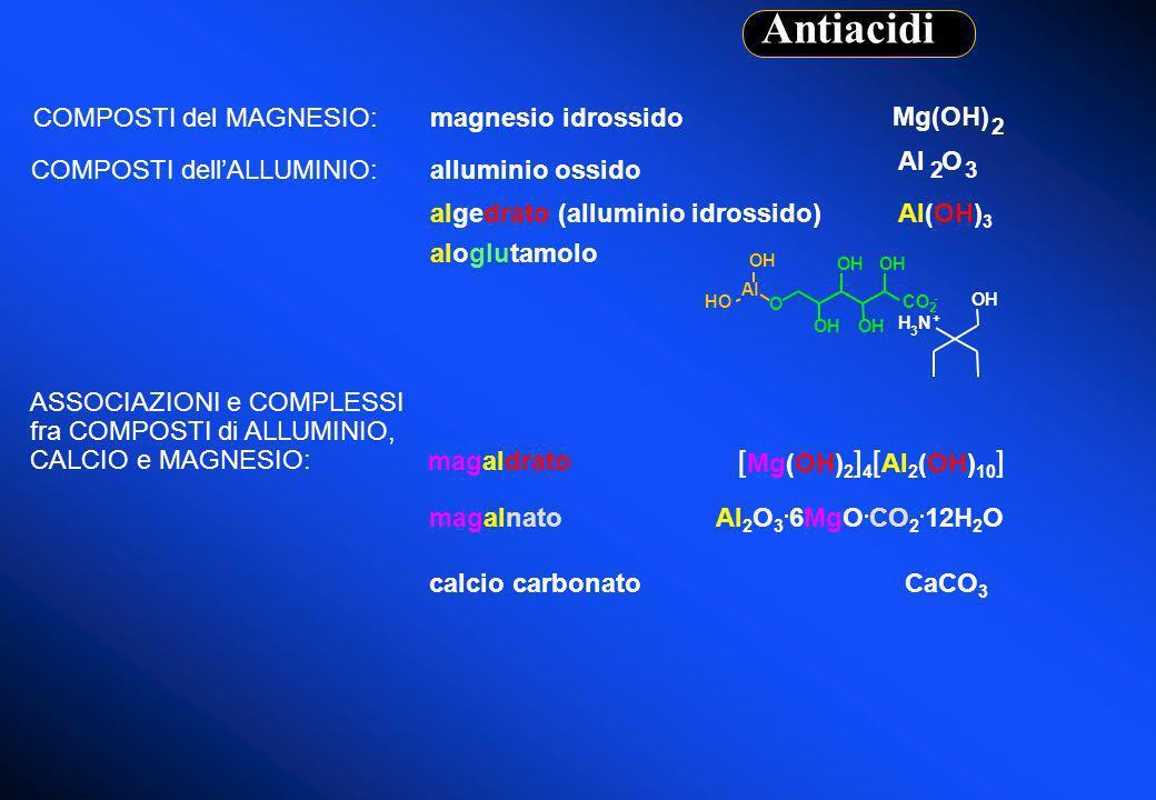 COMPOSTI del MAGNESIO:magnesio idrossido Mg(OH) 2 COMPOSTI dellALLUMINIO: alluminio ossido Al 2 O 3 Antiacidi ASSOCIAZIONI e COMPLESSI fra COMPOSTI di